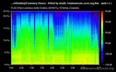 Cemetery Dance - Killed by death. FLAC