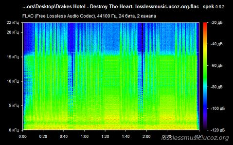 Drakes Hotel - Destroy The Heart. FLAC